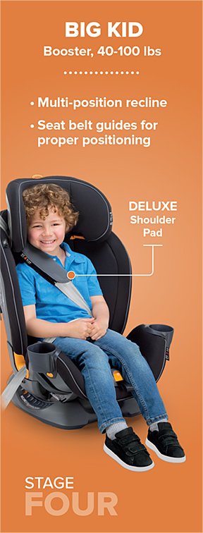 Chicco Fit4 Stage 4 is a Booster for Big Kids who are 40-100 lbs.