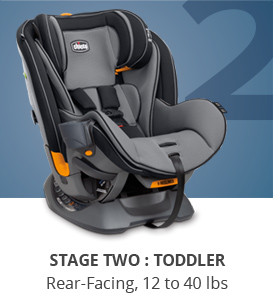 Chicco Fit4 Stage 2