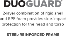 Chicco Fit4 DuoGuard is a 2-layer combination of rigid shell and EPS foam for side-impact protection for the head and torso