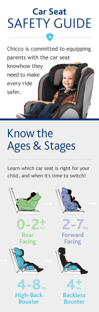 Read about car seat safety tips