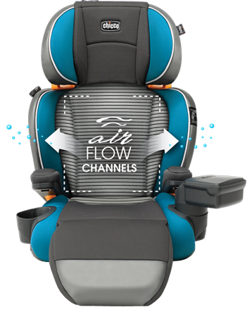 Chicco ZipAir Car Seats - KeyFit30, NextFit, and KidFit