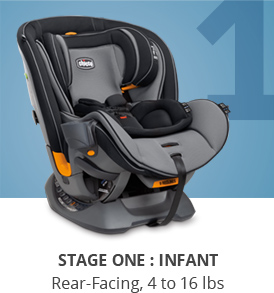 Chicco Fit4 Stage 1
