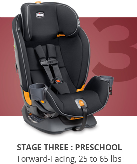 Chicco Fit4 Stage 3 Preschool
