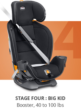 Chicco Fit4 Stage 4 big Kid