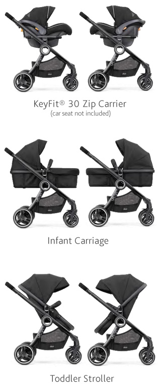 The Urban Modular Stroller has 6 riding modes to accommodate growing children