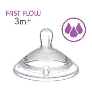 Fast Flow Rate