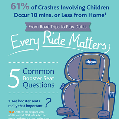 Booster Seat Safety Infographic