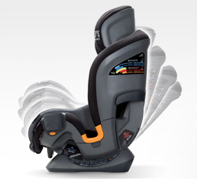 ReclineSure Positions